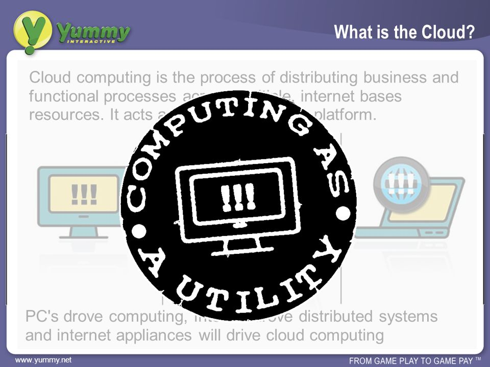 www.yummy.net Where is the Cloud Outlook and Notes Facebook or Twitter Microsoft Word Google Docs Static CRM Linkedin or Salesforce.com Video Games Onlive and GaiKai Music Last.FM or iMeem PowerPoint Google Docs Scrapbook Flickr or Facebook Excel Google Docs Movies and TV Hulu Out with the old In with the new Accounting Software Clarity Accounting