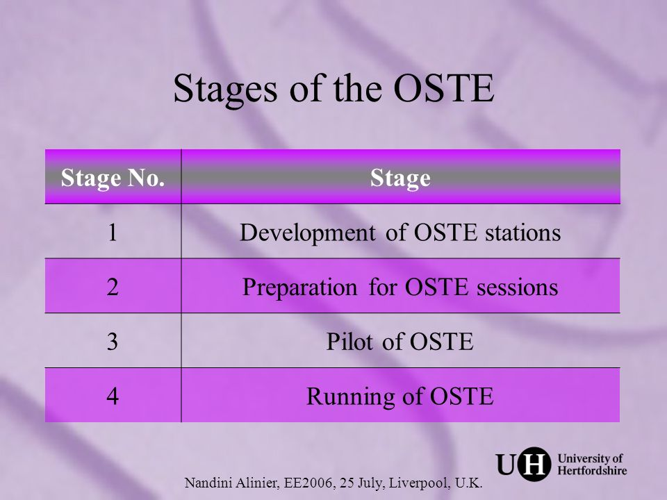 Stage 1: Development of OSTE stations Gathering a variety of ideas about essential electrical engineering skills –Seminar within School –Call for ideas via Email Identified appropriate range of exercises doable in 5 minutes Based on learning objectives for relevant group of students 16 stations were short-listed Developed instruction sheets & marking criteria for each station Nandini Alinier, EE2006, 25 July, Liverpool, U.K.