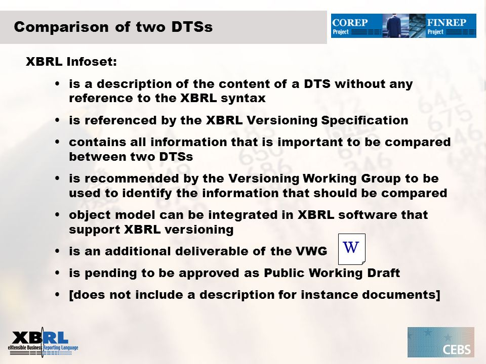 2.2.8 – XBRL Concept Information Item 1 Parent: 2.2.3 2 Name: NCName 3 Type: XSDType 4 SubstitutionGroup: QName 5 Nillable: Boolean 6 Abstract: Boolean 7 Block: #all | extension | restriction | substitution |{empty} 8 Fixed: String 9 Final: #all | extension | restriction | {empty} 10 From (list): 2.2.14 11 To (list): 2.2.14 12 Attributes (list): xml: Attribute List 13 Children (list): XML Objects 2.2.10 – XBRL Tuple Information Item 1 Parent: 2.2.8 2.2.9 – XBRL Item Information Item 1 Parent: 2.2.8 2 Period Type: instant | duration 3 Balance: credit | debit |{empty} 4 Default: String 2.2.14 – Relationship Information Item 1 Parent: 2.2.12 2 Type: QName 3 From: 2.2.15 or 2.2.8 or fragment 4 To: 2.2.15 or 2.2.8 or fragment 5 Arcrole: 2.2.6 6 Order: Decimal 7 Use: NMToken 8 Priority: Decimal 9 Attributes (list): xml: Attribute List 2.2.15 – Resource Information Item 1Parent: 2.2.12 2Type: QName 3 Role: 2.2.5 4 Element (list): XML Object list 5 From (list): 2.2.14 6 To (list): 2.2.14 7 Attributes (list): XML Attribute List 8 Value (list): XML Elements 2.2.2 – XBRL Document Information Item 1 Parents (list): 2.2.2 2 URI: URI 3 Additional Properties (list): 2.2.3 or 2.2.11 4 Document Information Item: not in Infoset 2.2.3 – XBRL Taxonomy Information Item 1Parent: 2.2.2 2Namespace: URI 3 Roles (list): 2.2.5 4 Arcroles (list): 2.2.6 5 Linkbases (list): 2.2.2 2.2.11 6 Imports (list): 2.2.4 7 Concepts (list): 2.2.8 2.2.11 – XBRL Linkbase Information Item 1 Parent: 2.2.2 2 Documentation (list): 2.2.13 3 Links (list): 2.2.12 4 Attributes (list): xml: Attribute List 2.2.4 – Imported XBRL Taxonomy Information Item 1 Parent: 2.2.3 2 Content: 2.2.2 3 Attributes (list): xml: Attribute List 2.2.5 – Role Type Information Item 1 Parent: 2.2.3 2 Definition: String 3 UsedOn (list): 2.2.7 4 URI: URI 5 Uses (list): 2.2.12 or 2.2.15 2.2.6 – Arcrole Type Information Item 1 Parent: 2.2.3 2 Definition: String 3 UsedOn (list): 2.2.7 4 URI: URI 5 Cycles: any | undirected | none 6 Uses (list): 2.