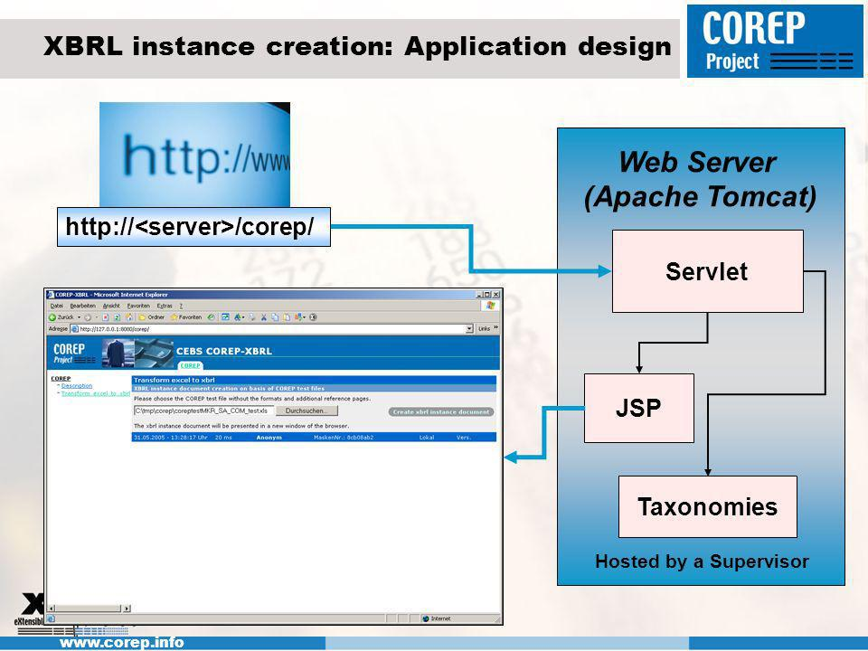 www.corep.info Retrieval from XBRL instance: Architecture Web Based.NET application.
