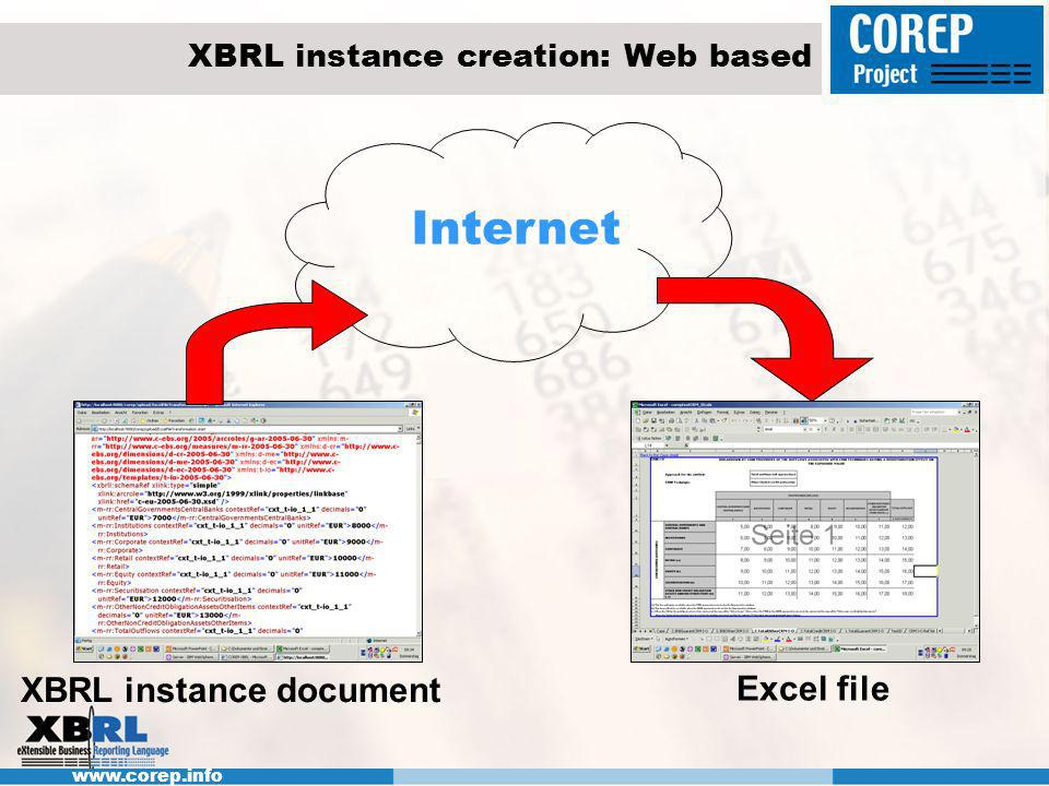 www.corep.info Retrieval from XBRL instance: Design Web Server (Microsoft IIS) Upload XBRL file Identify Templates Use CP04 to convert to Excel http:// /corep-printout/ Publish Excel file Hosted by a Supervisor