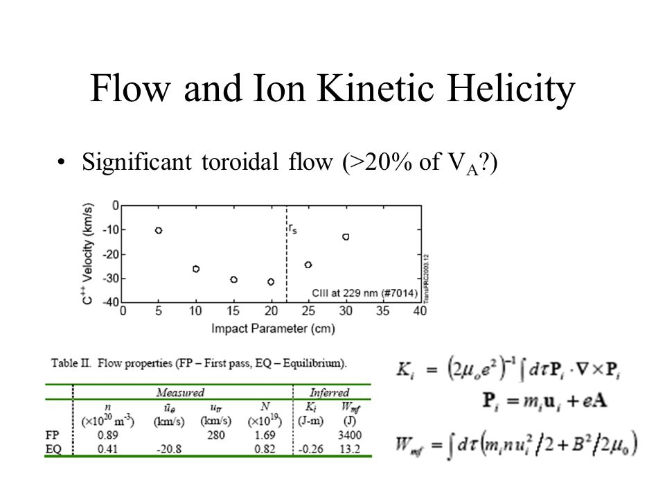 Summary Tendency to settle at a relatively quite or relaxed state Flux conversion (toroidal to poloidal) while conserving magnetic helicity Significant flow exists with a finite kinetic helicity?