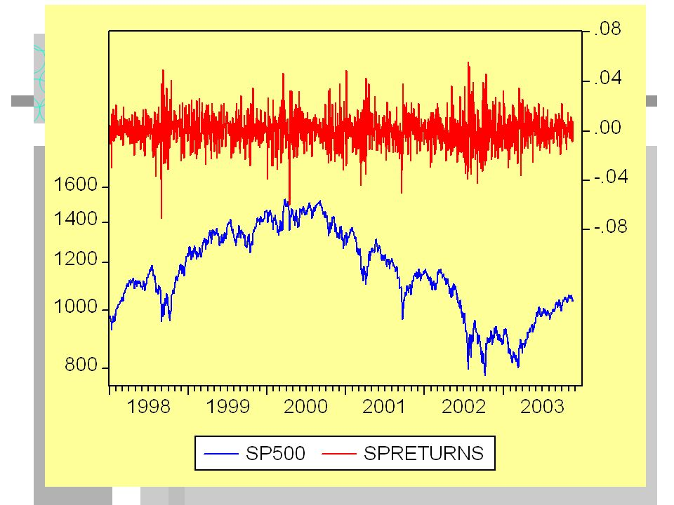 MEAN REVERSION QUOTES Volatility is Mean Reverting –no controversy The long run level of volatility is constant –very controversial Volatility is systematically lower now than it has been in years –Very controversial.