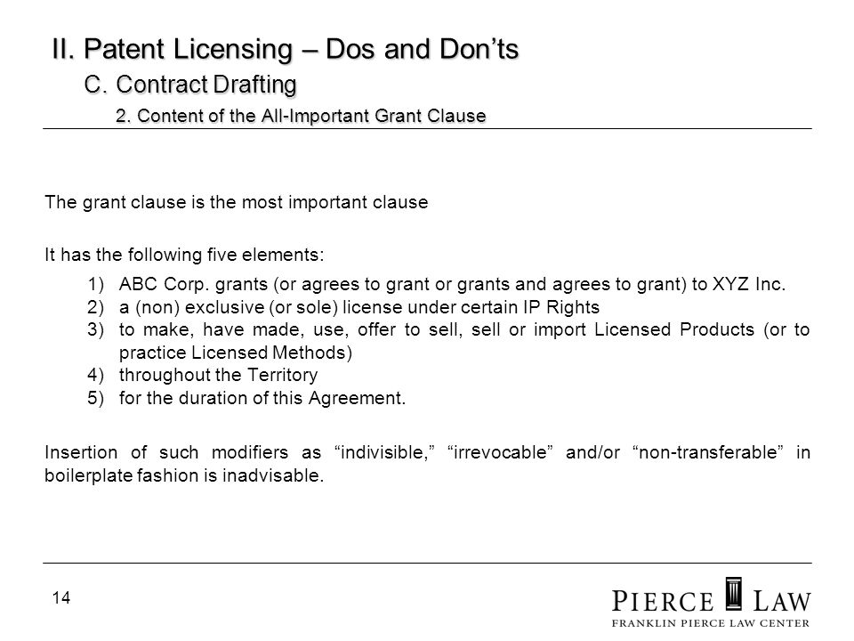 15 II.Patent Licensing – Dos and Donts C. Contract Drafting 2.