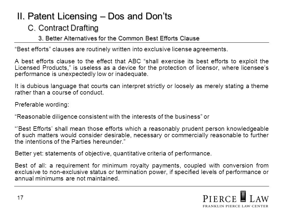18 II.Patent Licensing – Dos and Donts C. Contract Drafting 3.
