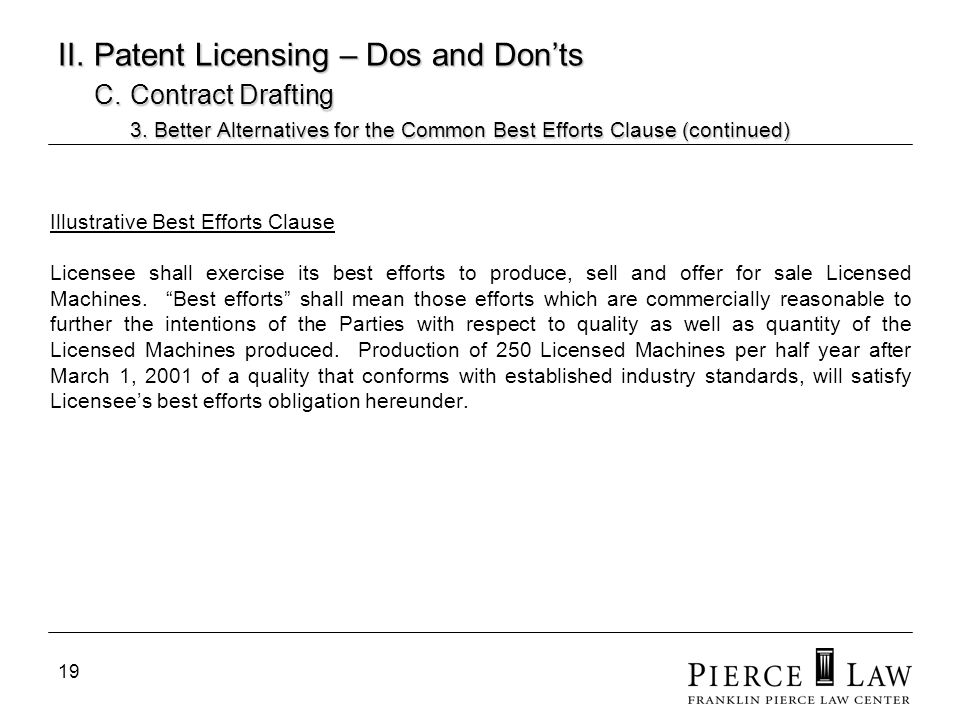 20 II.Patent Licensing – Dos and Donts C. Contract Drafting 4.