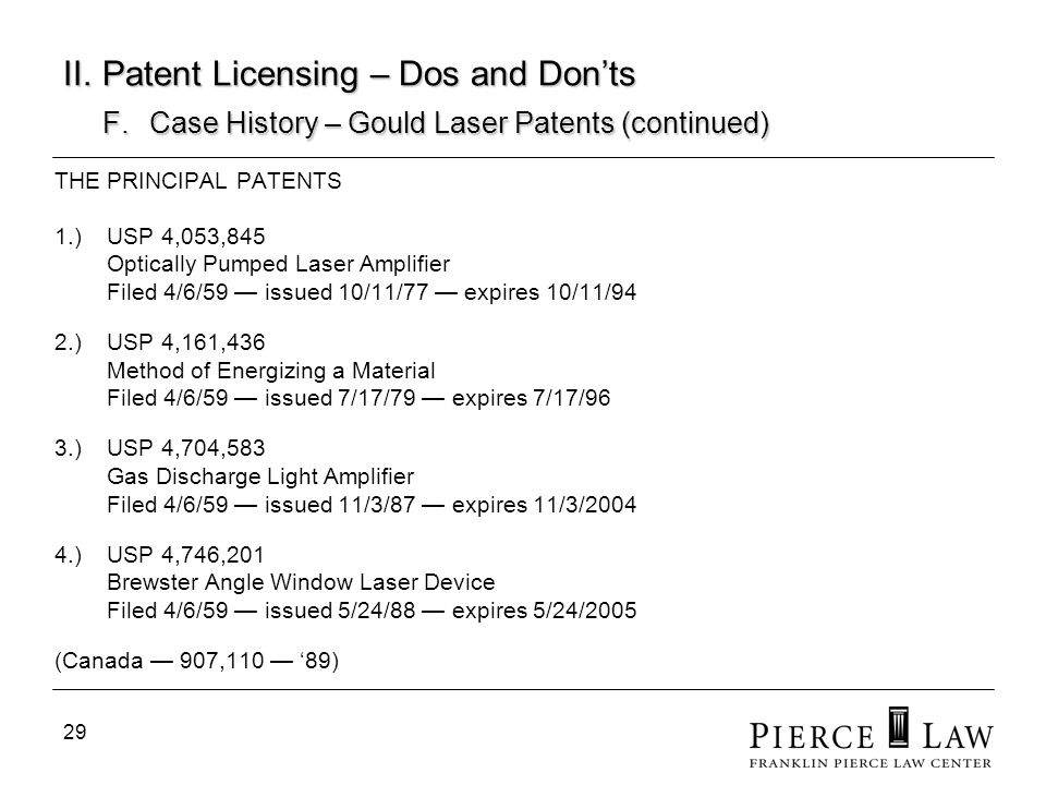 30 II.Patent Licensing – Dos and Donts F.