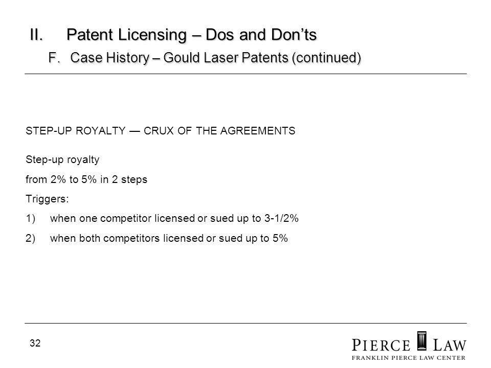 33 II.Patent Licensing – Dos and Donts F.