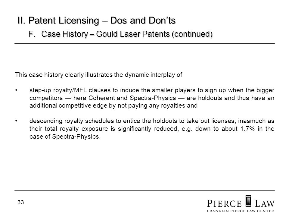 34 II.Patent Licensing – Dos and Donts G.