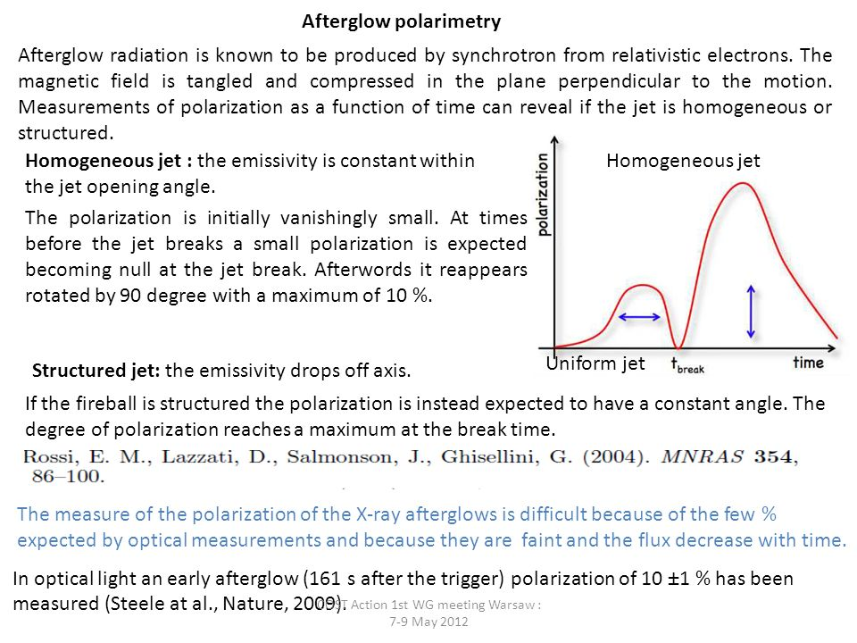 Scattering polarizes radiation The radiation after the scattering is partially polarized perpendicularly to the plane of scattering.
