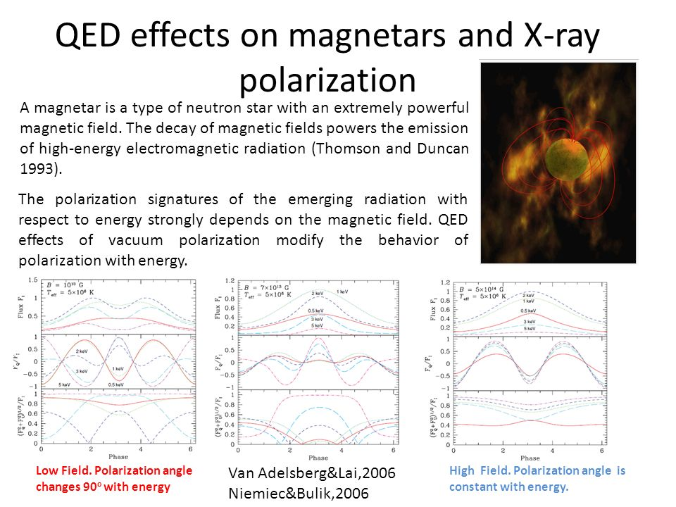What can be observed with modern photoelectric polarimeters : Focal plane polarimeter (With standard multi-layer optics) Effective area : 600 cm 2 2-8 keV 100 cm 2 at 30 keV COST Action 1st WG meeting Warsaw : 7-9 May 2012 Experiment with collimators (no optics) MDP is the minimum detectable polarization at 99 % confidence level 1 mCrab (2-10 keV) = 2.4 10 -11 erg/s/cm2