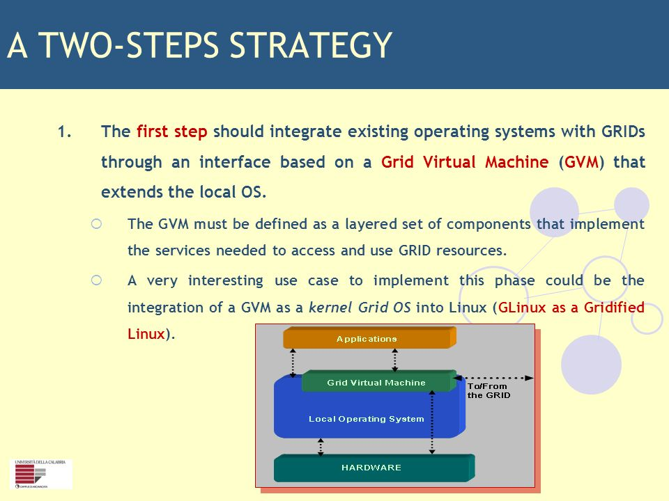 A TWO-STEPS STRATEGY 2.The second step should provide an operating system for a pervasive GRID composed of different grained computing nodes.