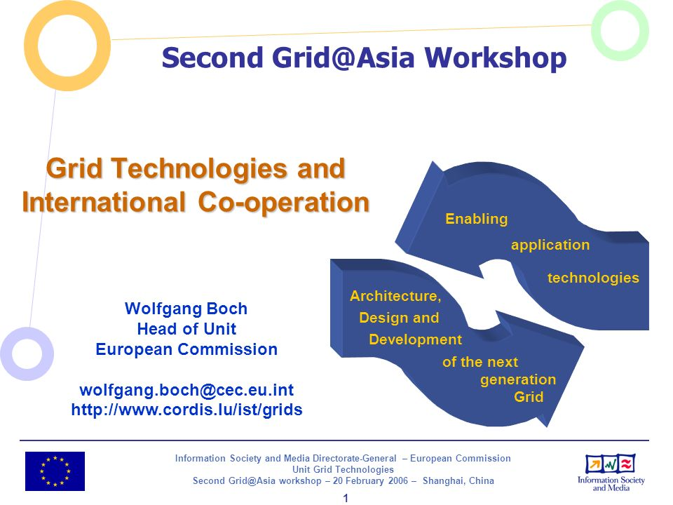 Information Society and Media Directorate-General – European Commission Unit Grid Technologies Second Grid@Asia workshop – 20 February 2006 – Shanghai, China 2 OUTLINE EU Grid Research Strategy Objectives for International Co-operation EU Grid vision towards SOKU IST Call 5 results on Grid Research IST Call 6 on EU-China International Co-operation Conclusions