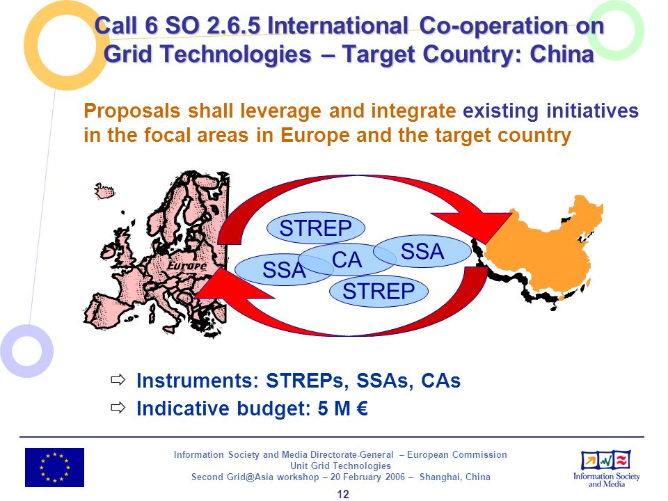 Information Society and Media Directorate-General – European Commission Unit Grid Technologies Second Grid@Asia workshop – 20 February 2006 – Shanghai, China 13 Participation from China / Asia on Call 5 Grid Research Proposals 10 proposals received involved Chinese partners (4 IPs, 5 STREPs, 1 SSA) 3 proposals under negotiation involve Chinese partners: XtreemOS: Institute of Computing Technology – CAS; Red Flag Software BeinGrid: Beijing Hydraulic Research Institute GridComp: Tsinghua University 2 other proposals under negotiation also involve Asian partners: ArguGrid: Asian Institute of Technology – Thailand; Sorma:Sun Singapore