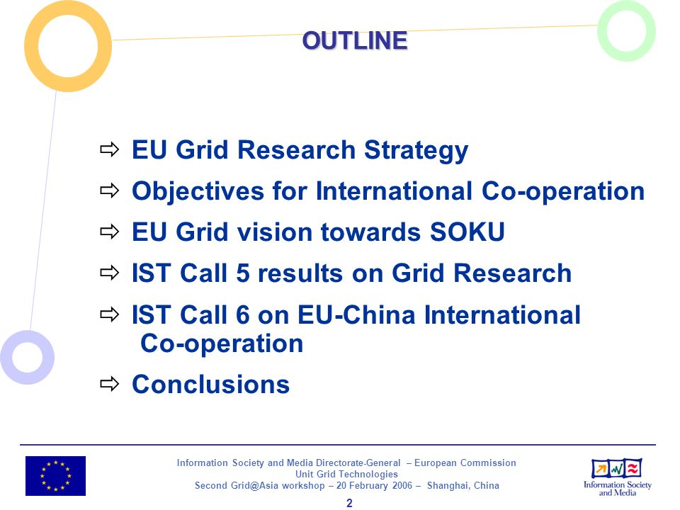 Information Society and Media Directorate-General – European Commission Unit Grid Technologies Second Grid@Asia workshop – 20 February 2006 – Shanghai, China 3 Grid Strategy towards the Lisbon Objectives Leadership Leadership Competitiveness Competitiveness Addressing standardization, regulation, … Addressing standardization, regulation, … Innovation framework Innovation framework Leveraging additional investments Leveraging additional investments Developing new methods, tools, systems and services Developing new methods, tools, systems and services Advance excellence and know-how Advance excellence and know-how Long-term and business-driven R&D Long-term and business-driven R&D Integration – structuring - standardisation Integration – structuring - standardisation Coordination of National Programmes Coordination of National Programmes Opening-up of National Programmes Opening-up of National Programmes International cooperation (CHINA, …) International cooperation (CHINA, …) Build critical mass Build critical mass Derive standardisation strategy Research & Development Technology Platform European Research Area