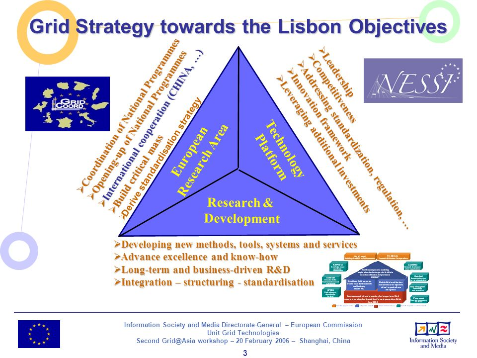 Information Society and Media Directorate-General – European Commission Unit Grid Technologies Second Grid@Asia workshop – 20 February 2006 – Shanghai, China 4 Networked European Software and Services Initiative launched in Brussels on 7 September 2005 www.nessi-europe.com Mission: Develop a visionary strategy for Software and Services driven by a common European Research Agenda where innovation and business strengths are reinforced A European Technology Platform for SW, Grids & e-Services
