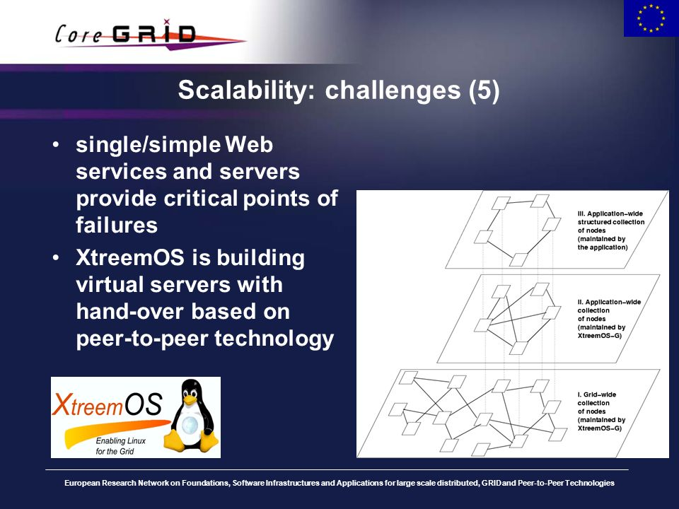European Research Network on Foundations, Software Infrastructures and Applications for large scale distributed, GRID and Peer-to-Peer Technologies Scalability: challenges (6) Security, AAA –Authentication and authorization for users and services –Should be a trivial (straight forward) problem –...