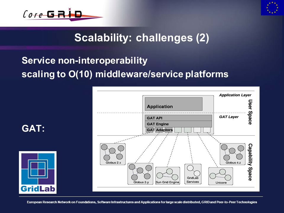 European Research Network on Foundations, Software Infrastructures and Applications for large scale distributed, GRID and Peer-to-Peer Technologies Scalability: challenges (3) - Grid plugtests - Grids @ Work 2005 - building systems for O(1000) machines
