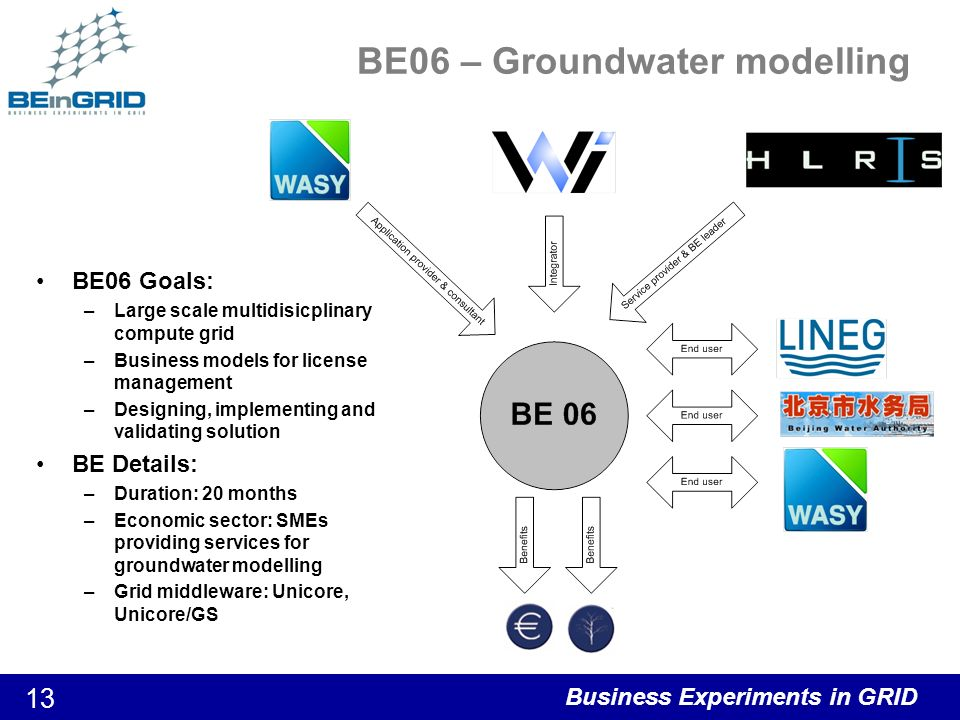 Business Experiments in GRID 14 BE07 - Earth Observation Experiment Goals: –Promote and experiment grid in the industrial, institutional communities, with great attention to the involvement of SMEs.