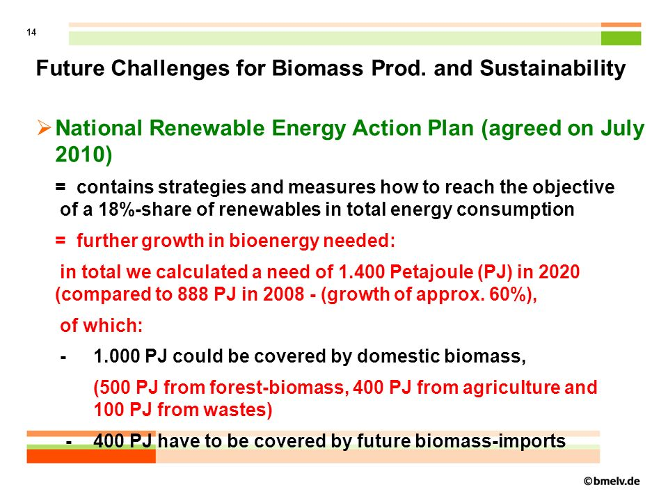15 Future Challenges for Biomass Prod.