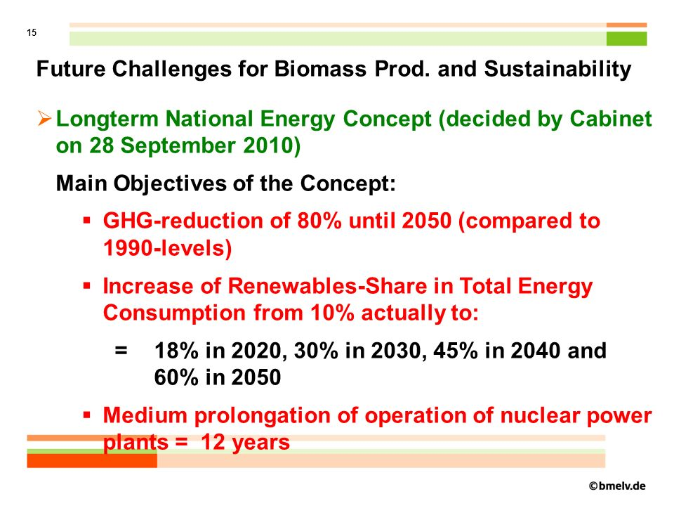 16 Future Challenges for Biomass Prod.