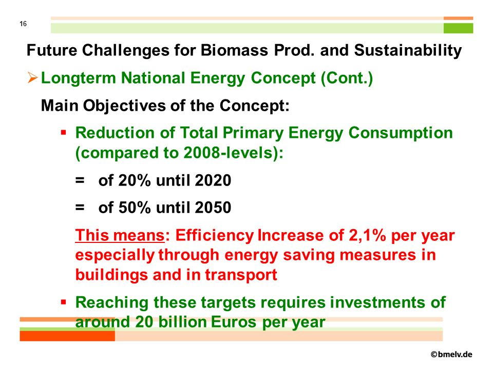 17 Future Challenges for Biomass Prod.