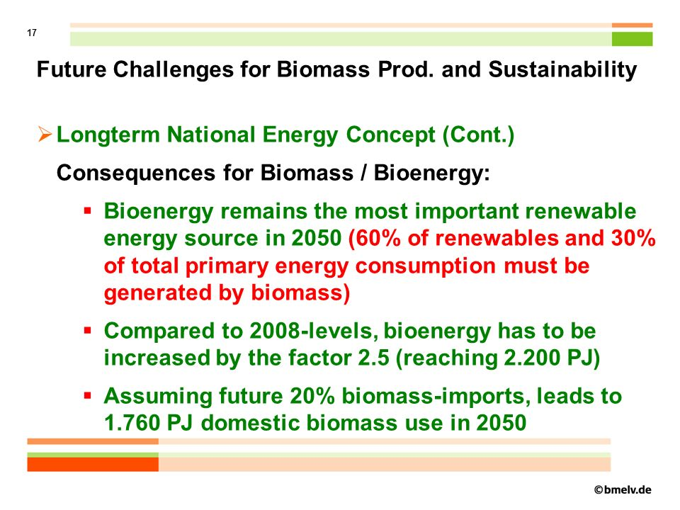 18 Future Challenges for Biomass Prod.