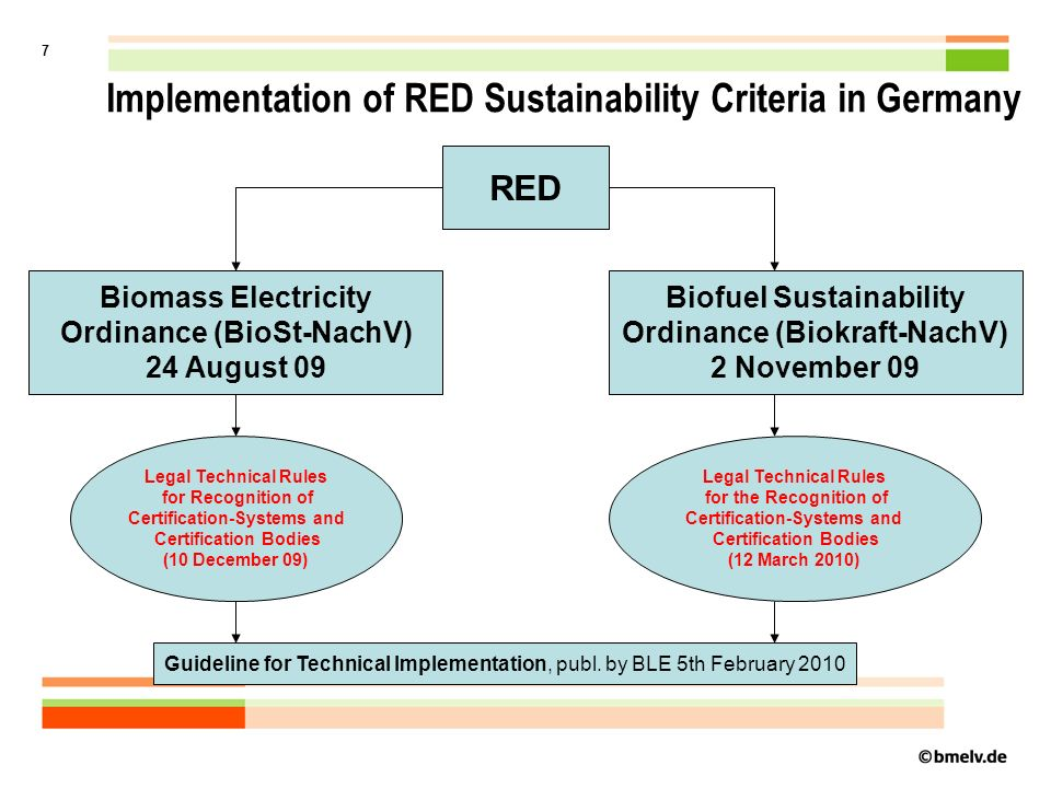 8 The german approach is based on: Private certification systems Private certification bodies The BLE as competent national authority for recognition and control Implementation of RED Sustainability Criteria in Germany