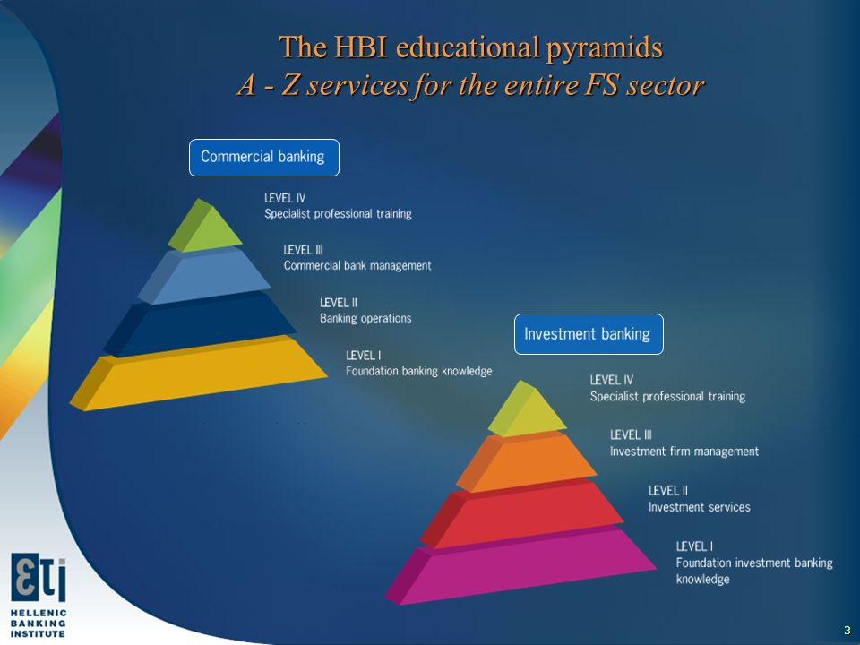 4 The HBI services are addressed to: FSS employees End-users of banking services Other organizations, businesses & professionals University graduates Users in Greece Users in Balkan, Black Sea, Eastern Mediterranean countries