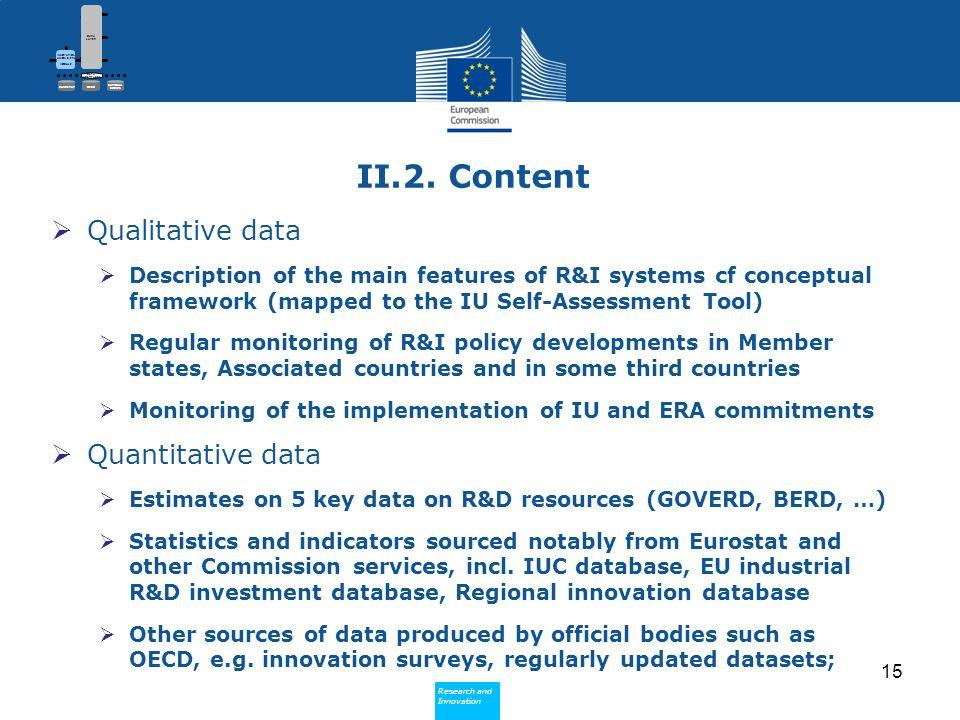 Research and Innovation Research and Innovation II.3.