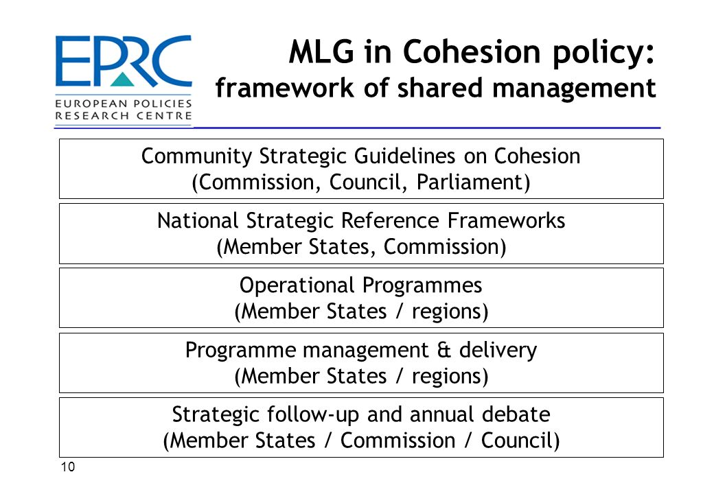 MLG in practice: management of the interaction between the Commission and Member States Regulations and guidelines –including programme negotiations Incentives and sanctions –financial management & control obligations –incentives to spend money Accountability and oversight –Monitoring Committees and annual meetings –Annual Implementation Reports and IT communication –evaluation –strategic reporting