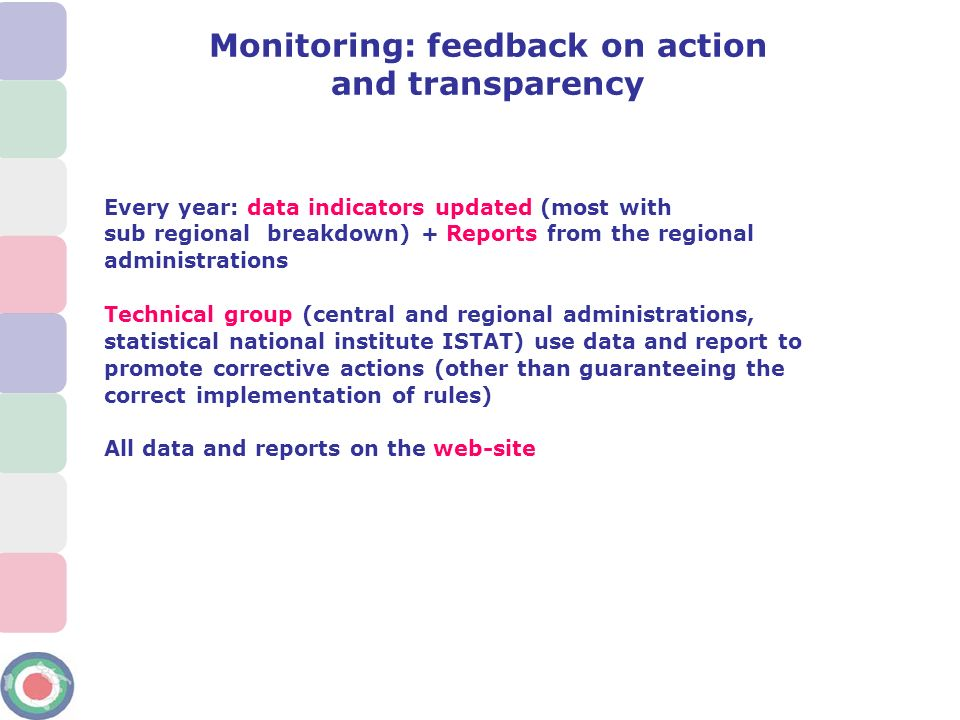 Monitoring statistical indicators and actions is not enough to assess the progress in well being of citizens More in-depth assessment is needed to drive action Main challenges: -Issues not covered by indicators (e.g.