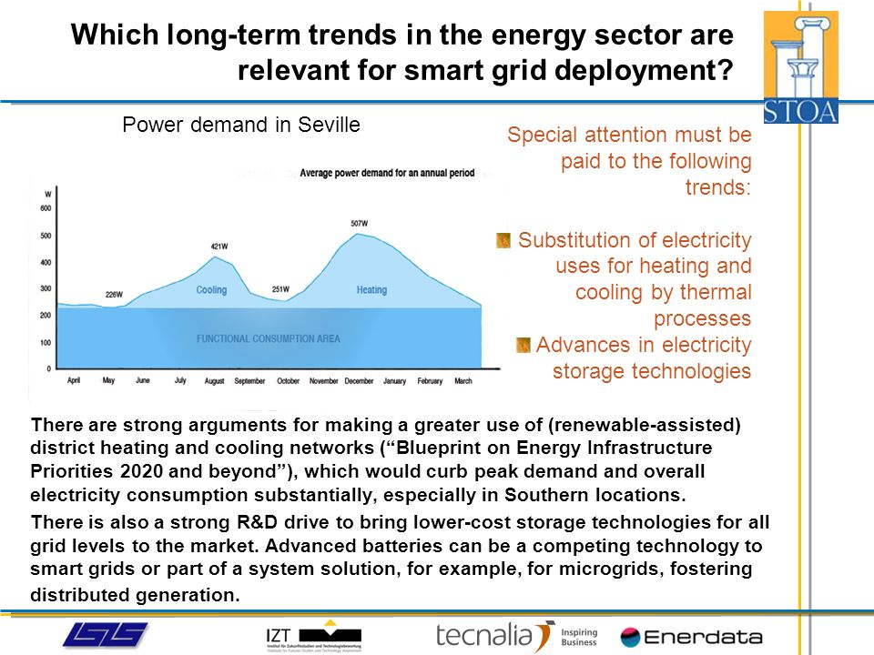 Dynamic grid parity could occur as early as 2013 in the commercial segment in Italy and then spread out in Europe to reach all types of installations considered in all the selected countries by 2020.