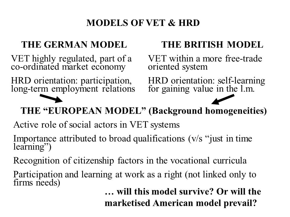 Which are the dynamics of national models.
