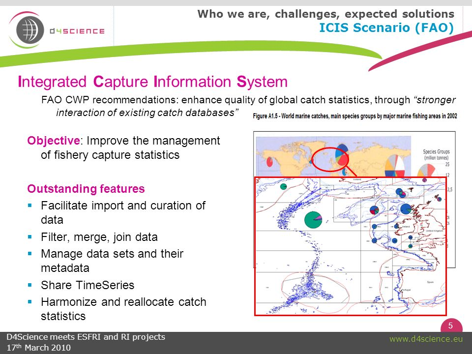 6 www.d4science.eu Who we are, challenges, expected solutions AquaMaps Scenario (WFC) Objective: Improve the production of Species Distribution and Biodiversity maps for on-line presentation Outstanding features Faster & distributed computing environment to speed up production of: Species distribution maps Species biodiversity maps Peer review of observations and maps Interactive editing of observations AquaMaps is a species distribution modeling algorithm AND an existing online tool (www.aquamaps.org) D4Science meets ESFRI and RI projects 17 th March 2010