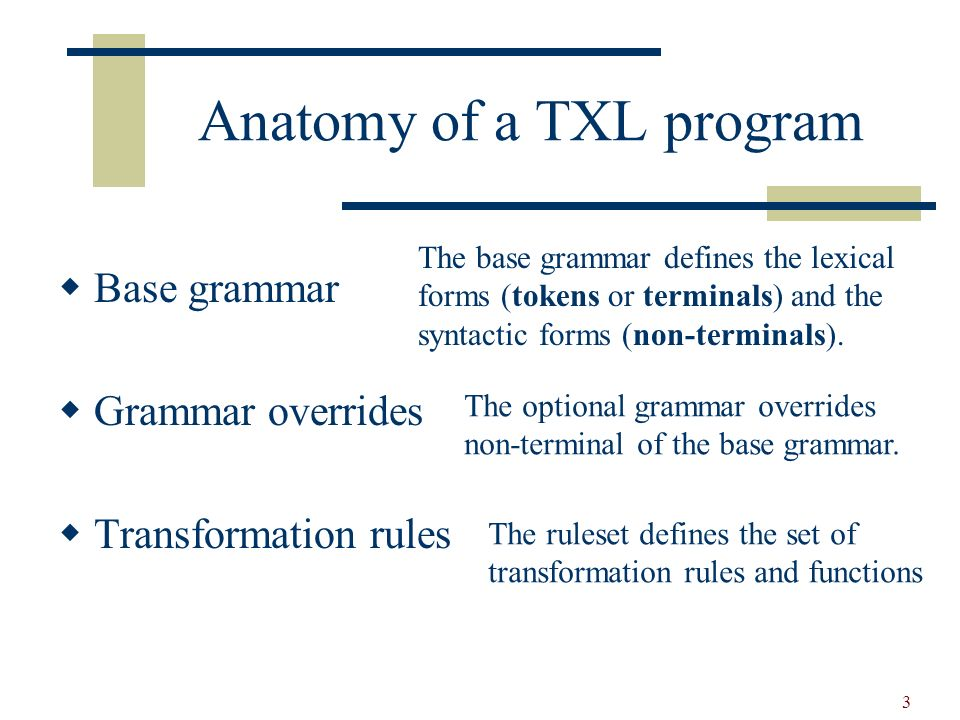 4 Anatomy of a TXL program Base Grammar Grammar overrides Transformation rules Example: Expr grammar include Expr.Grammar redefine expr … | exp([number], [number])) include Expr-exp.Grammar rule main rule one rule two