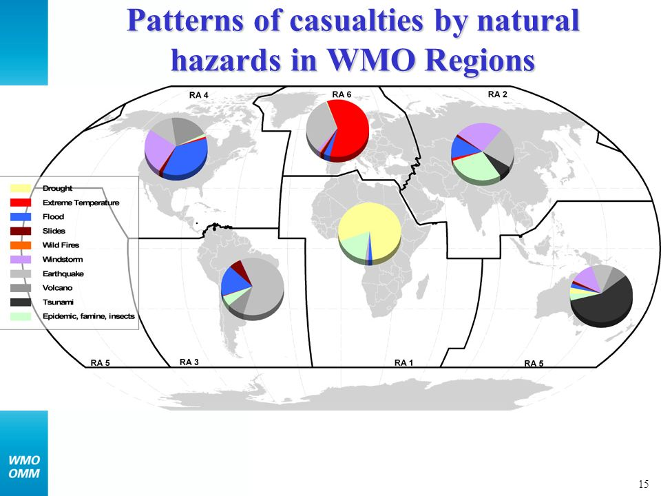16 Patterns of economic losses by natural hazards in WMO Regions