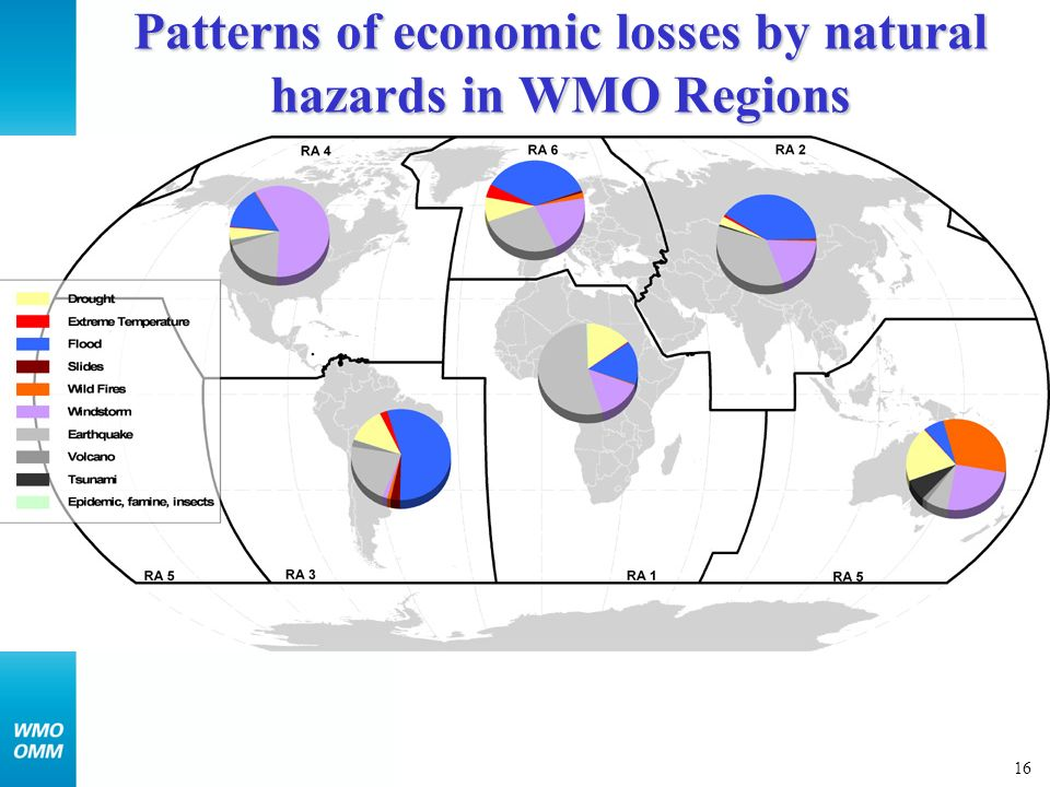 17 Casualties by natural hazards in WMO Regions