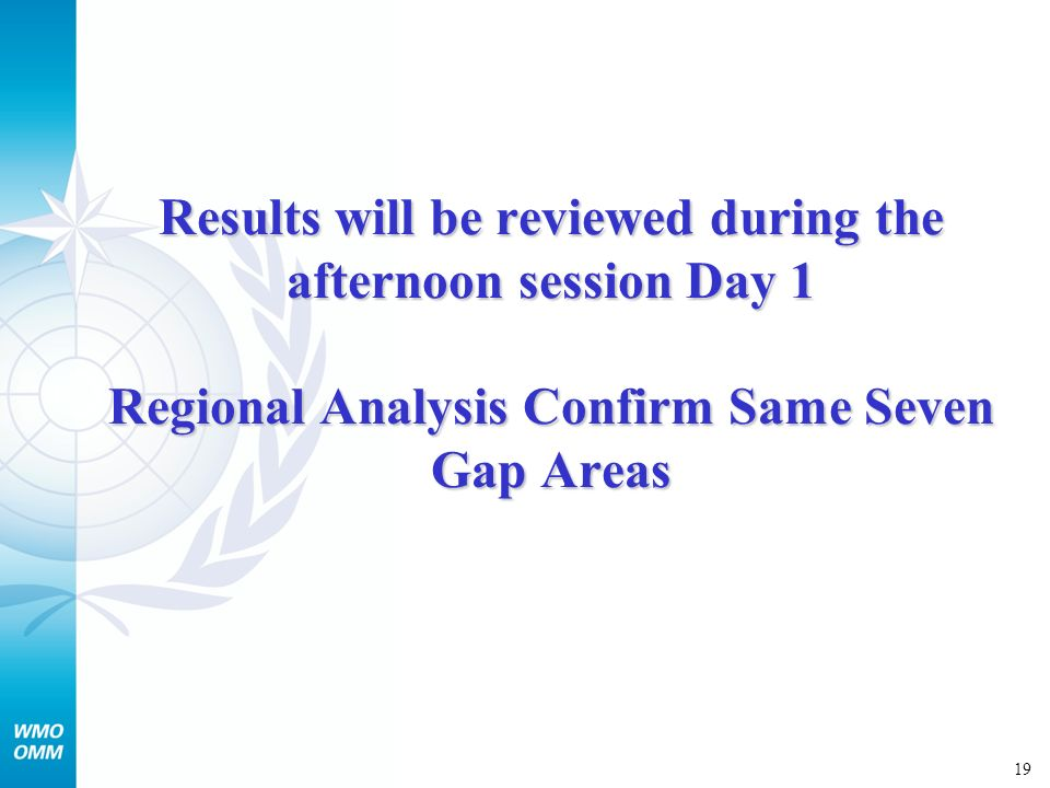 20 WMO Regional-Level DPM Survey Launched in October 2006 DPM Working Groups of Regional Associations
