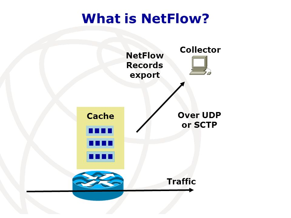 What is NetFlow.