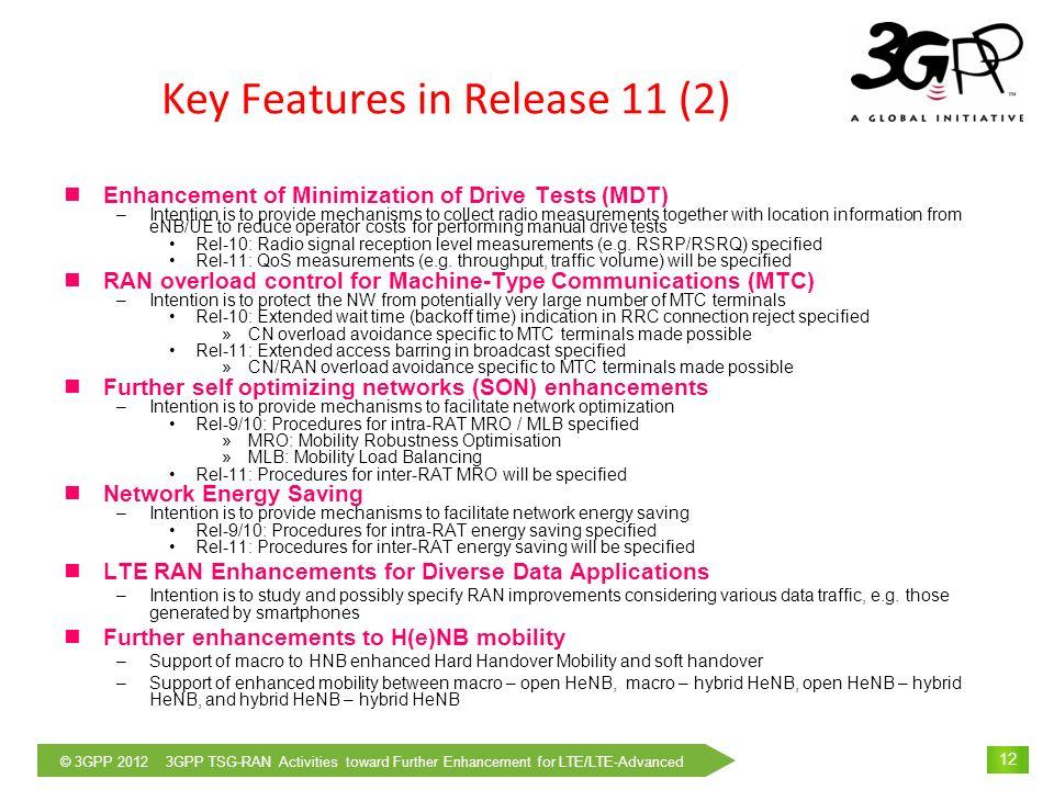 © 3GPP 2012 3GPP TSG-RAN Activities toward Further Enhancement for LTE/LTE-Advanced 13 3GPP TSG-RAN Workshop on Release 12 Onward