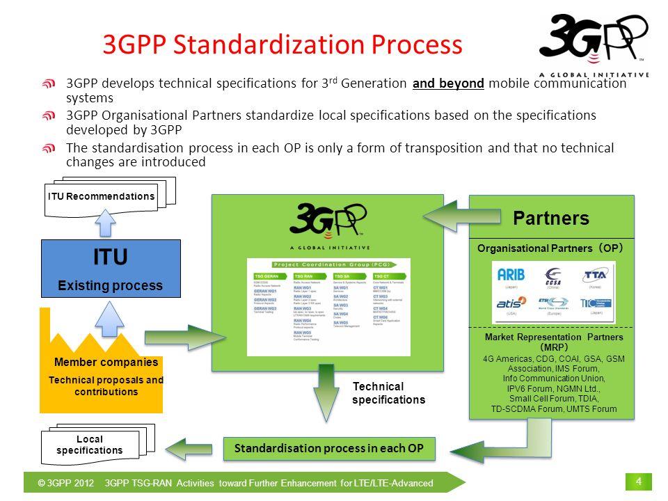 © 3GPP 2012 3GPP TSG-RAN Activities toward Further Enhancement for LTE/LTE-Advanced 5 Membership of 3GPP The membership in 3GPP includes: the 6 Organizational Partner SDOs, 389 Individual Member companies, 13 Market Representation Partners, 10 Guests, and 3 Observer entities.