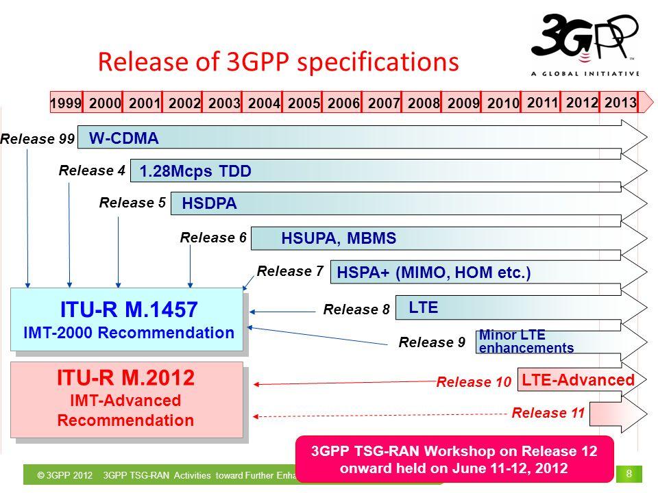 © 3GPP 2012 3GPP TSG-RAN Activities toward Further Enhancement for LTE/LTE-Advanced 9 3GPP LTE Release 10 and 11