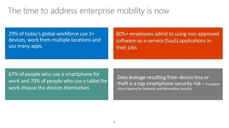 The time to address enterprise mobility is now