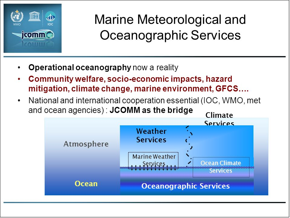 Marine Meteorological & Oceanographic Services, Deliverables FeedbackSupportCollaboration