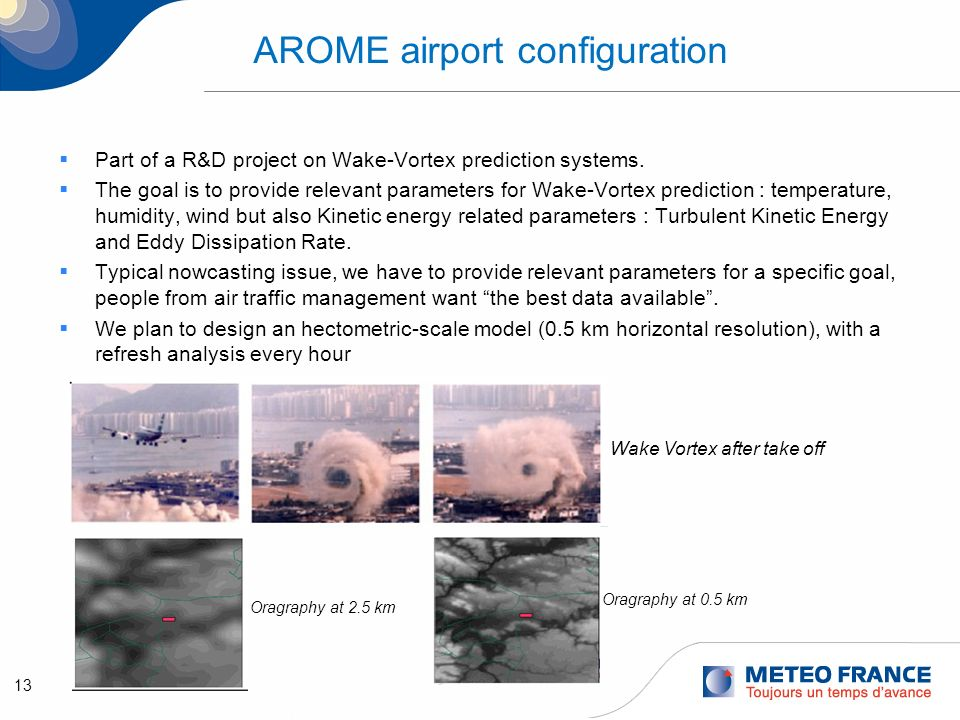 14 AROME airport configuration Justification of the horizontal fine resolution : we hope with such a resolution to resolve explicitly a bigger part of the boundary layer kinetic energy, but we are limited by the computational cost.