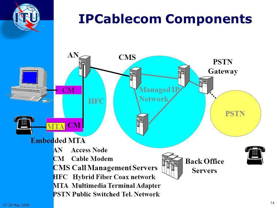 15 27-28 May 2004 IPCablecom Recs.
