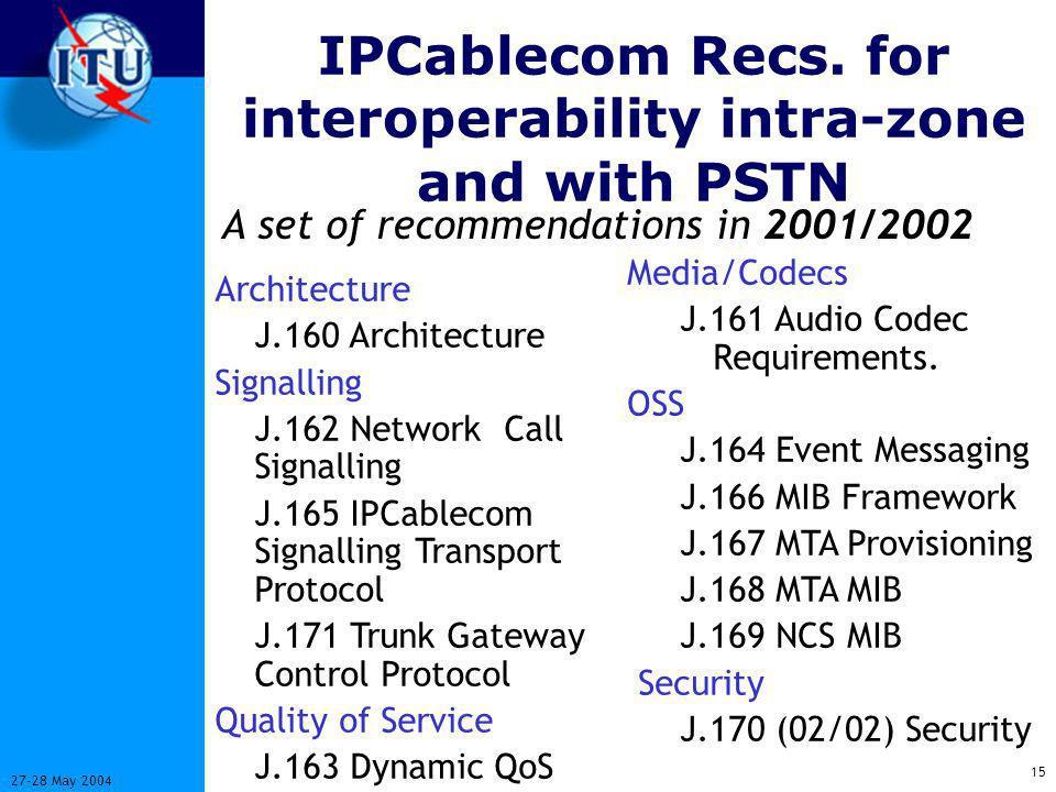 16 27-28 May 2004 IPCablecom Recs.