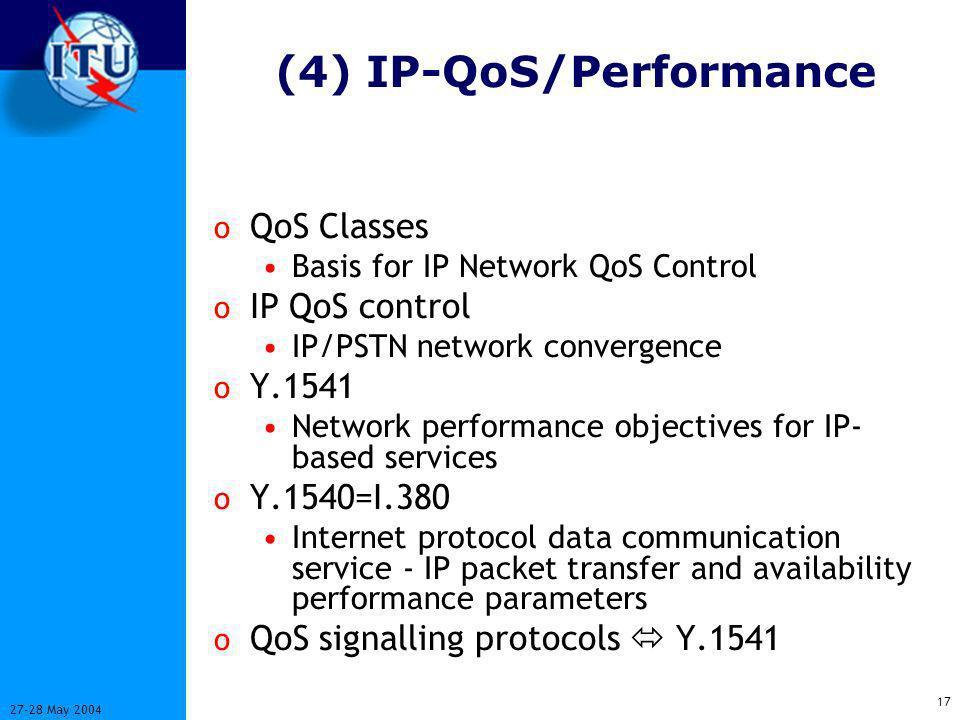 18 27-28 May 2004 Max Packet Loss, Max Mean Delay, Max Delay Variation TRANSPORT APPLICATION Codec Performance, VAD, Frames per Packet, Jitter Buffer Size, Codec Delay, FEC (Redundancy) QoS Parameters ITU-T SG16/11ITU-T SG13/IETF SERVICE User Perceived QoS ITU-T SG12/16
