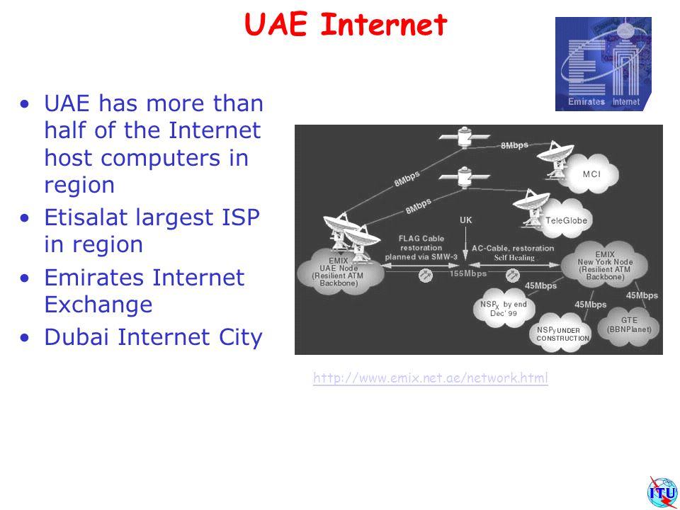 Internet Telephony What is Internet Telephony.